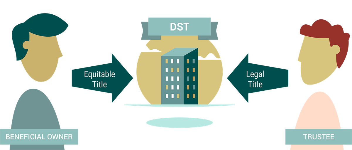 DST Guide - Ch 02 - Beneficial Owner and Trustee