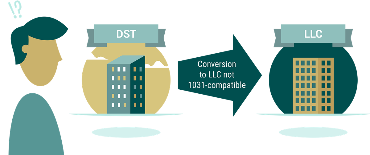 DST Guide - Ch 03 - DST to LLC Conversion